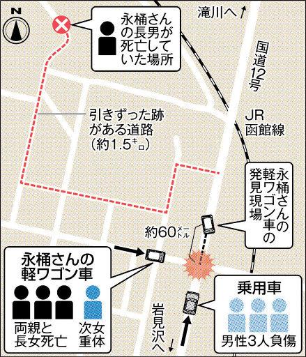 【北海道一家4人死亡事故】衝突車の男、酒気帯び状態で運転©2ch.net YouTube動画>2本 ->画像>54枚