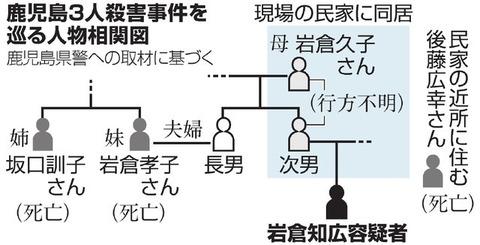 岩倉知広-容疑者-画像-動機-経緯11