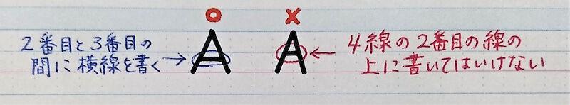 【衝撃】中学校のアルファベット書き方指導、ヤバすぎるwwwwwwww(画像あり)