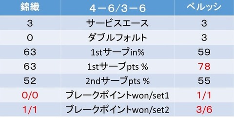large_____