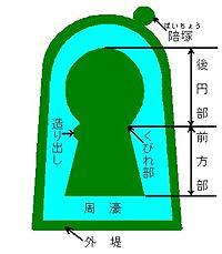 200px-Zenpoukoenfun_Moshikizu-001