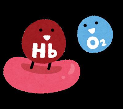 body_hemoglobin_o2_ketsugou