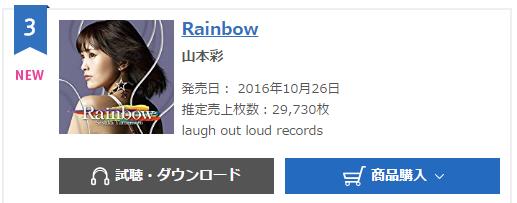 【速報】NMB48山本彩ソロアルバム、フラゲ売上約3万枚