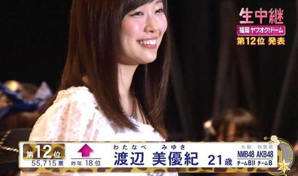 【みるきー】12位こと渡辺美優紀の選抜復帰正直どう思った?