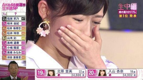 AKB48総選挙,1位は渡辺麻友、指原莉乃は連覇ならず