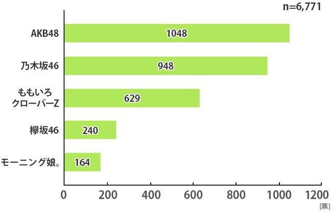 img_0810_graph01