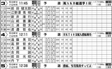 20131120edogawa001