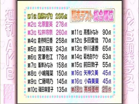 20130319seiseki001