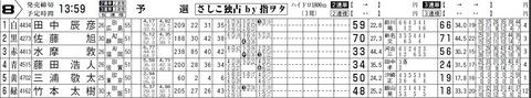 20121121kyotei002