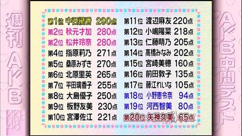 20130319seiseki007