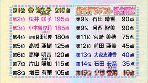 20130319seiseki005