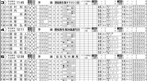 20121121kyotei001