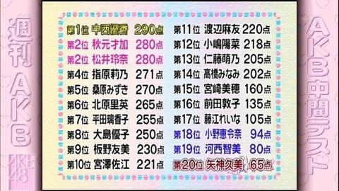 20130319seiseki002