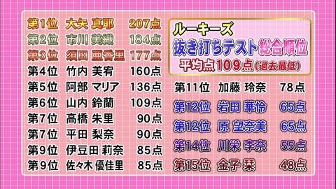 20130319seiseki006