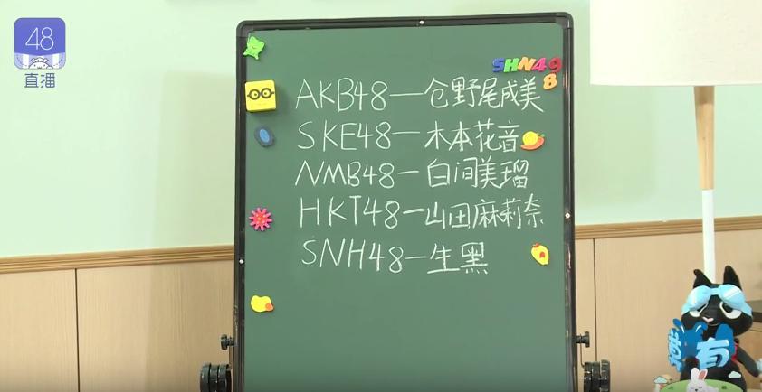 【中国大型女子偶像団体】 SNH48★1 【応援スレ】 [無断転載禁止]©2ch.netYouTube動画>441本 ->画像>151枚
