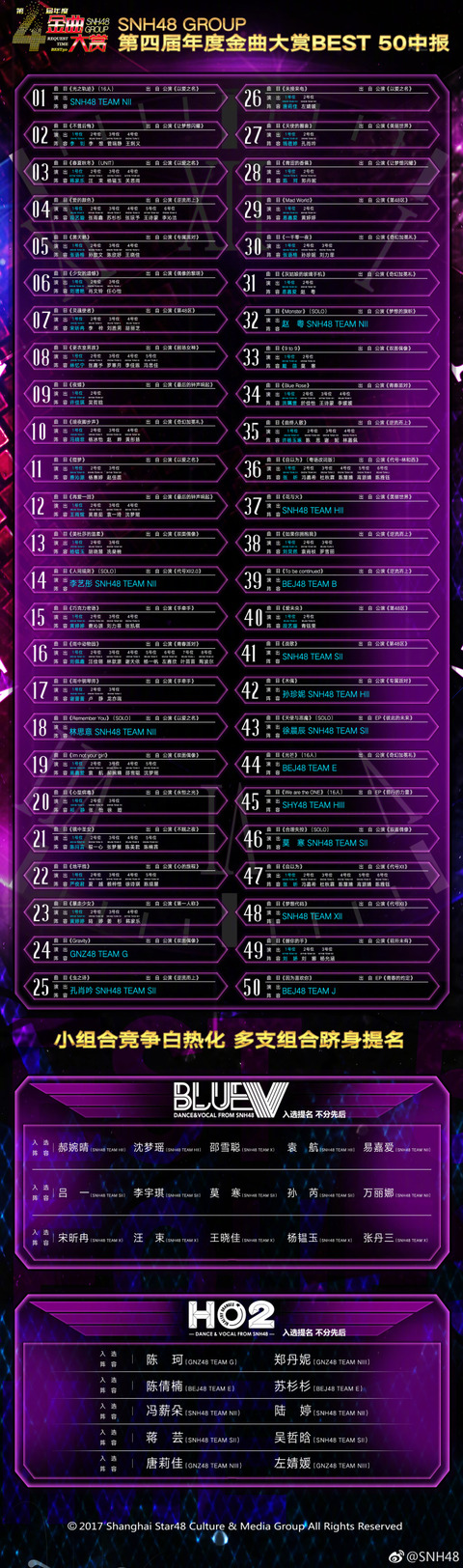 SNH48B50中171203