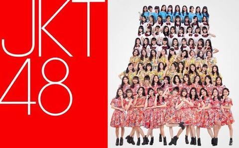 JKT482020
