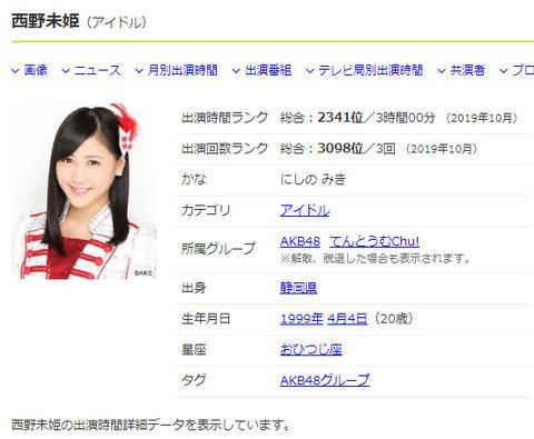 nishino_miki