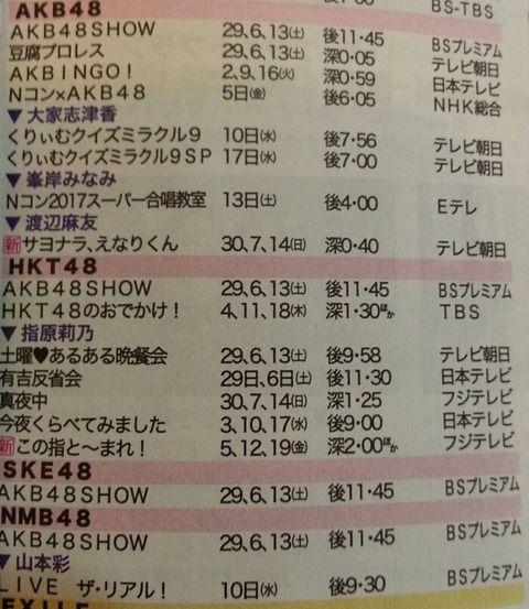 5月11日の「ハナタカ!優越館」に指原莉乃が出演する模様