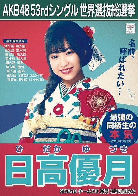 SKE48日高優月「投票開始まであと2週間…力合わせて頑張りましょう のちの決済も忘れずにお願いします」