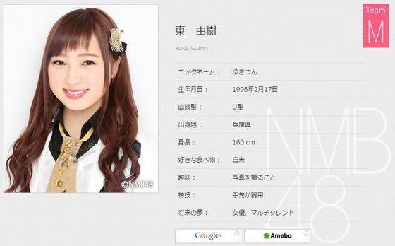 『東由樹/チームM』一日に一人NMB48のメンバーについて語るスレ2016(3人目)