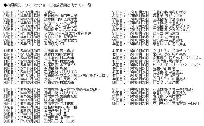 明日の「ワイドナショー」に指原莉乃が出演!!!【元AKB48/元HKT48さっしー】
