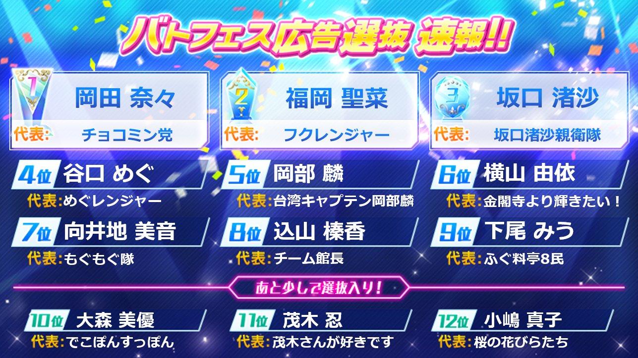 トップ3は岡田奈々・福岡聖菜・坂口渚沙! AKB48「バトフェス広告選抜」ランキング速報発表!