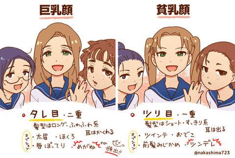 【AKB48G】巨乳顔なのにそうでもないメンバーと言えば誰?