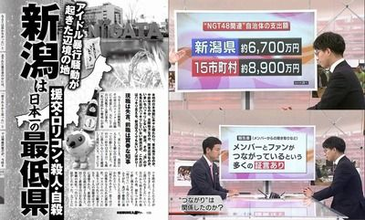NGT事件で新潟県に百条委員会の設置求める陳情書 今村チケット不正転売や管理●春に言及