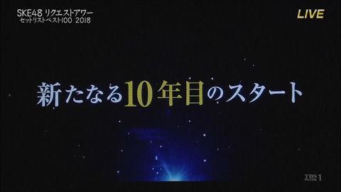 【SKE48】9期オーデション開催キタ━━━(゚∀゚)━━━ !!!!!