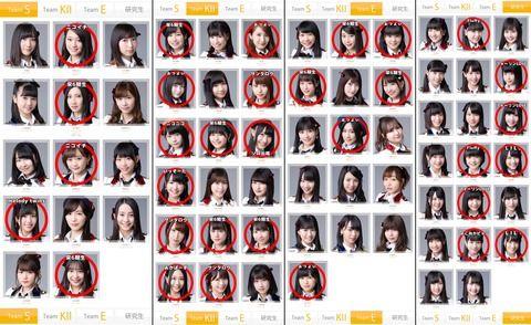 写真で見るSKE48 新ユニット結成!AKB48Gユニットじゃんけん大会2017 本戦出場者一覧