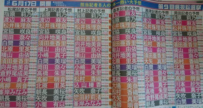 AKB48新聞の総選挙順位予想をご覧ください!【AKB48 49thシングル選抜総選挙/2017年第9回AKB48選抜総選挙】