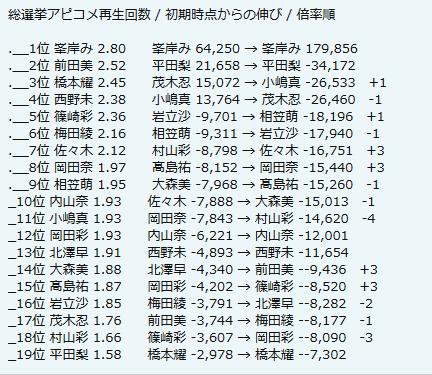 http://livedoor.blogimg.jp/akbmatomeatoz/imgs/b/c/bc903d5b.png