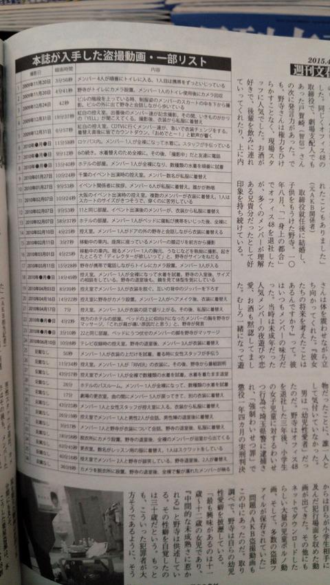 週刊文春20150326-5P