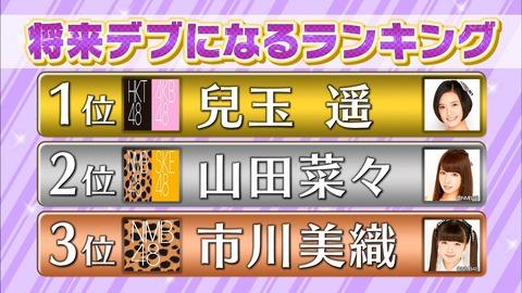占いAKB2015-0204-debu