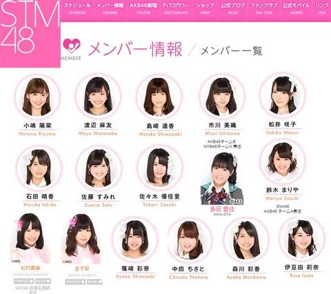 STM48メンバー