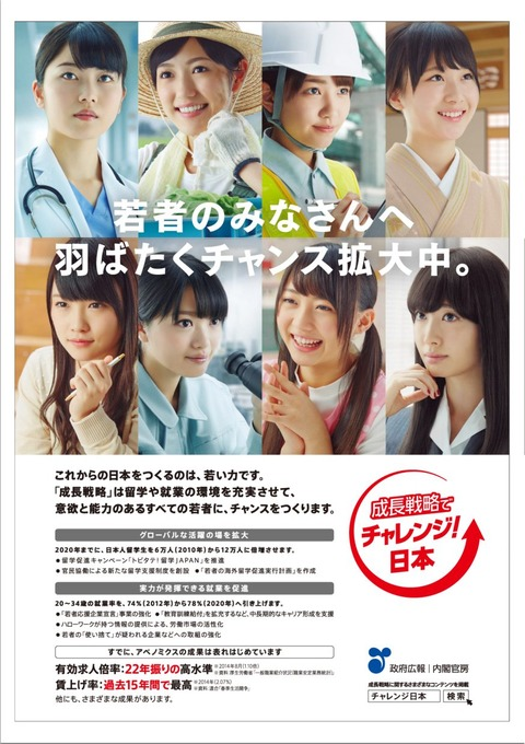 成長戦略AKB48
