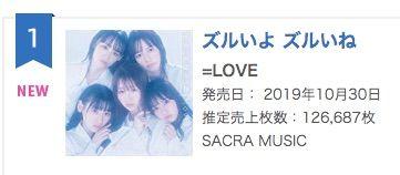 =LOVE「ズルいよ ズルいね」初日、126,687枚でオリコン1位