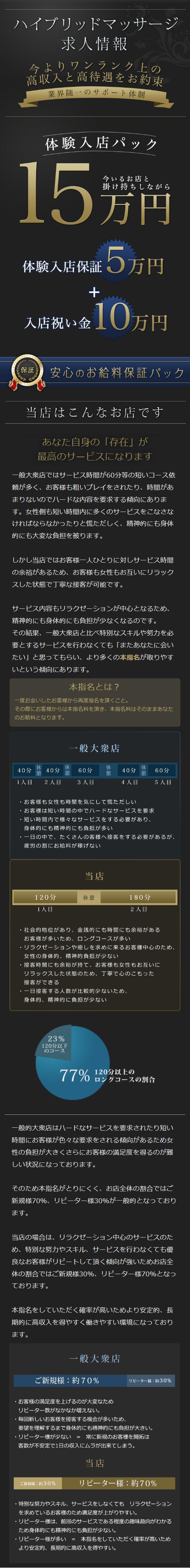 新宿_ハイブリッド