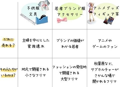 flima_kaijyou_select