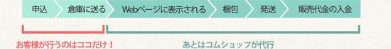 step_top_4