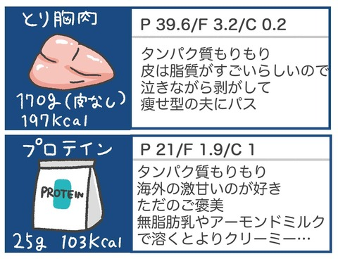 200621_PFCダイエット05_02