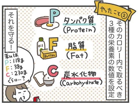 200620_PFCダイエット02_04