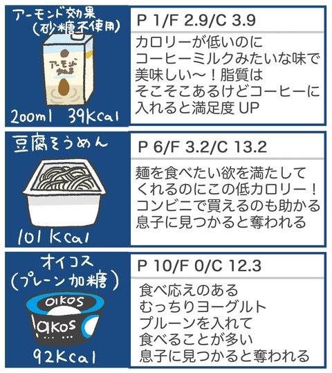 200621_PFCダイエット05_03