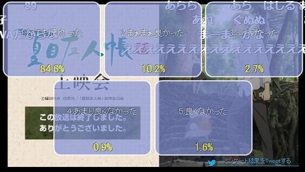 特別編 (142)
