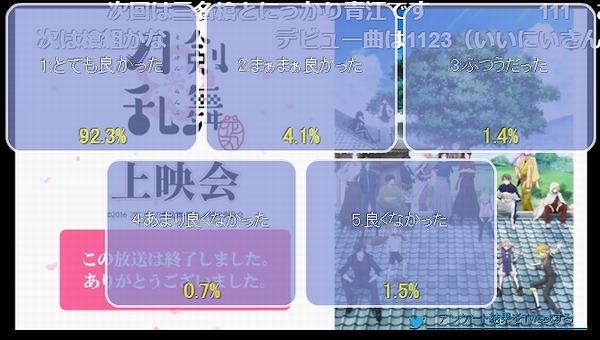 アンケート結果7話
