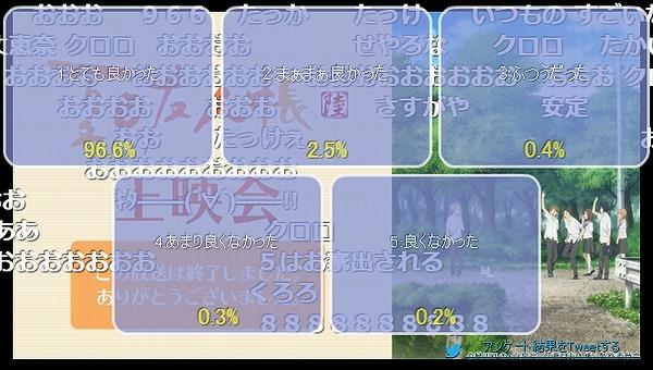 5話 (142)