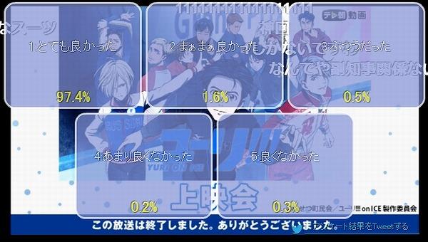 アンケート結果10話