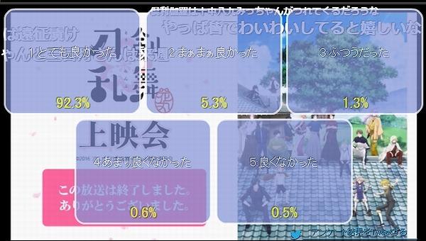 アンケート結果4話