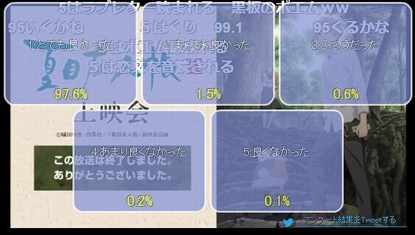 アンケート結果5話